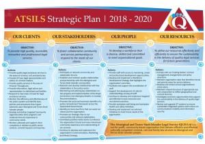 ATSILS Strat Plan